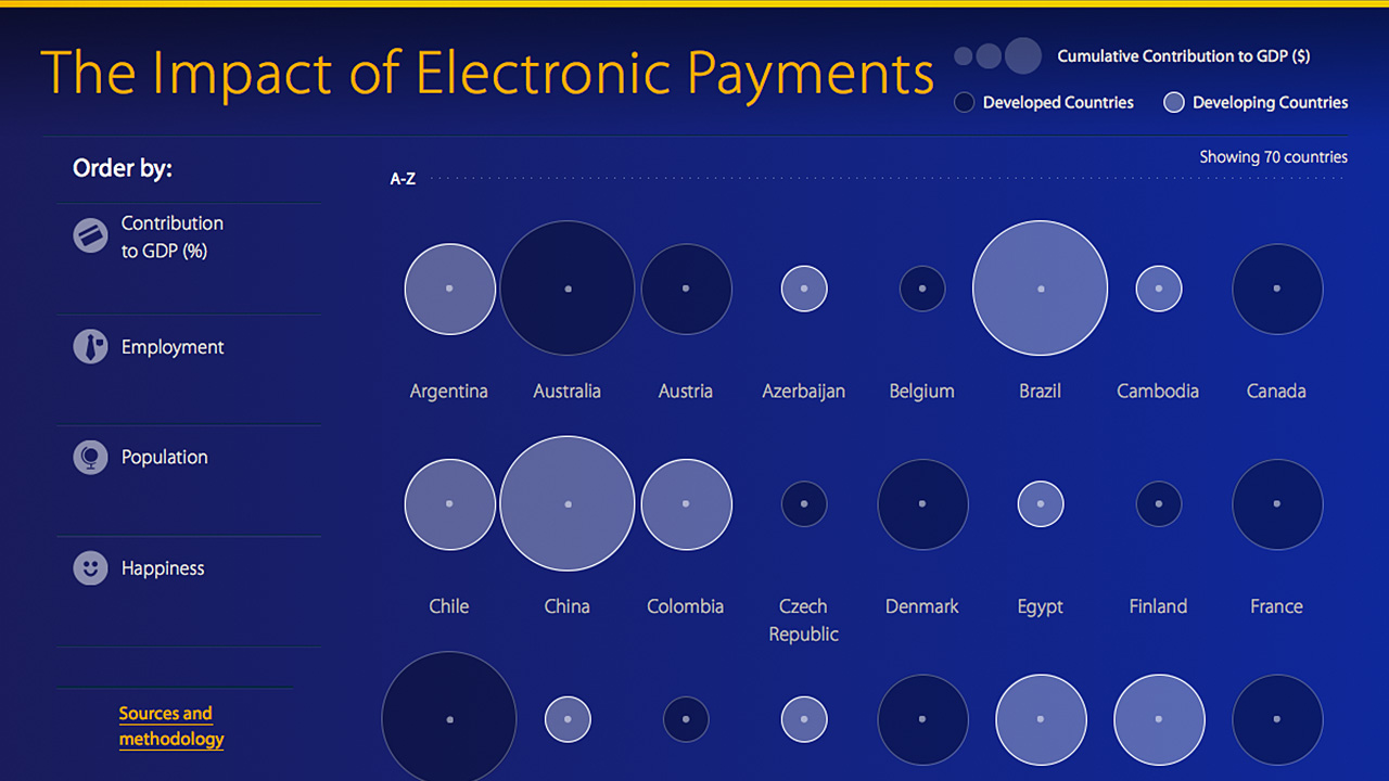 global-electronic-payments-1280x720
