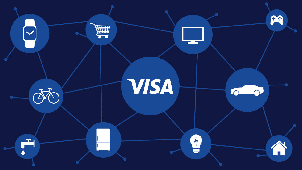 visa-internet-of-things-1280x720